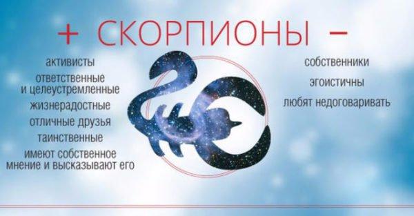 Знаки зодіаку за датою народження-сумісність. Знаки зодіаку в китайському (східному) гороскопі за роком народження