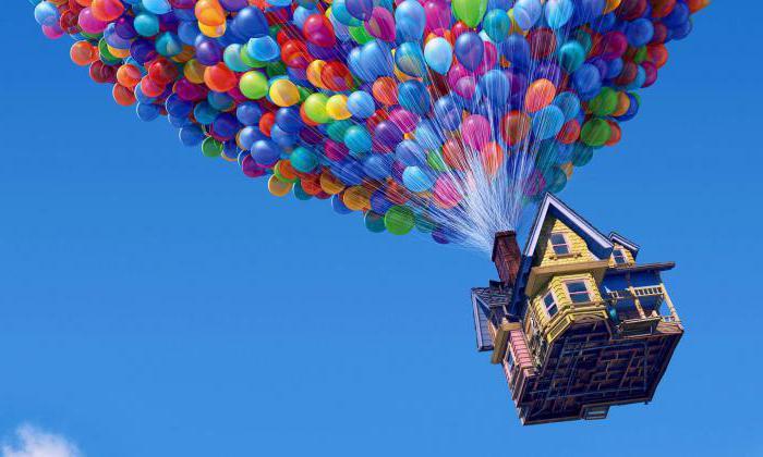Сонник міллера повітряна куля. Тлумачення сну повітряна куля в сонниках