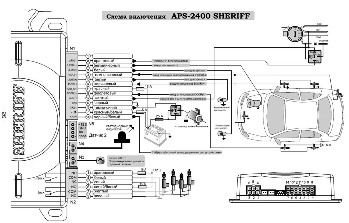 Автосигналізація шериф 2400 схема підключення.