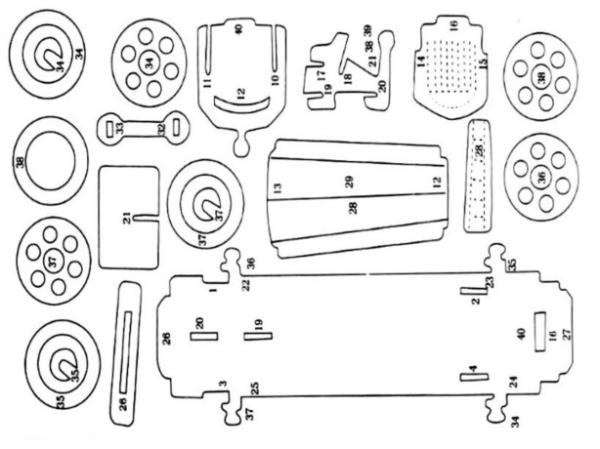 Як вирізати з фанери візерунки. Як самостійно вирізати з фанери фігуру? випилювання ручним лобзиком