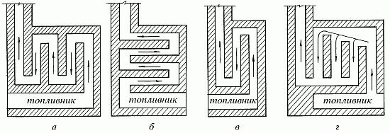 Модульні димохідні системи російського виробництва. Димоходи icopalwulkan