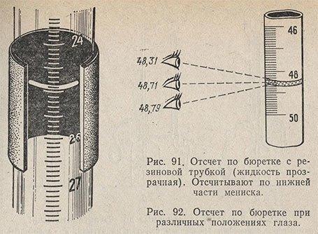 Як користуватися бюреткою з оливою. Підготовка бюретки до роботи