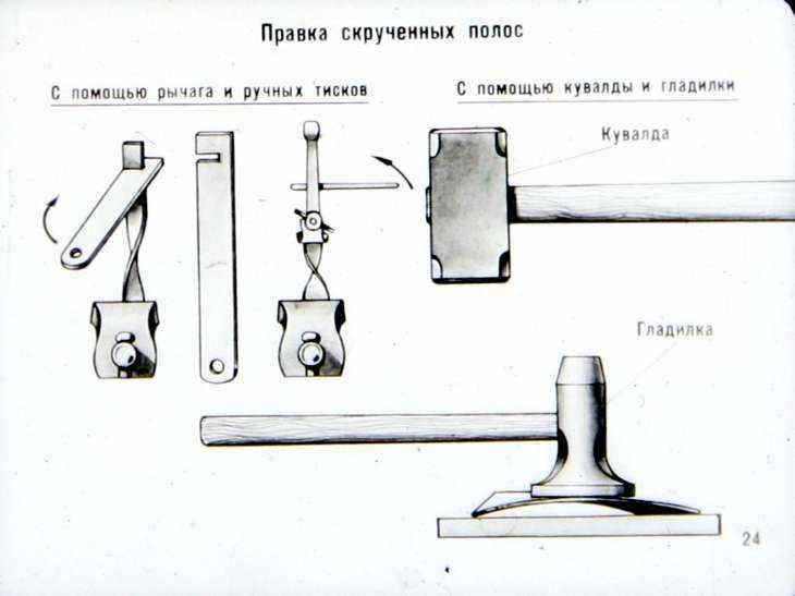 Згинання і правка металу. Слюсарна правка металу чи можна вирівняти метал товщиною 8 мм
